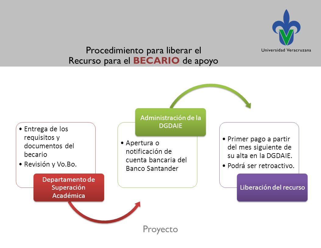 Proyecto Procedimiento para liberar el Recurso para el BECARIO de apoyo Entrega de los requisitos y documentos del becario Revisión y Vo.Bo.