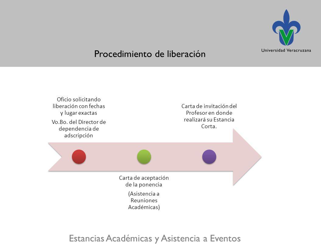 Procedimiento de liberación Estancias Académicas y Asistencia a Eventos Oficio solicitando liberación con fechas y lugar exactas Vo.Bo.