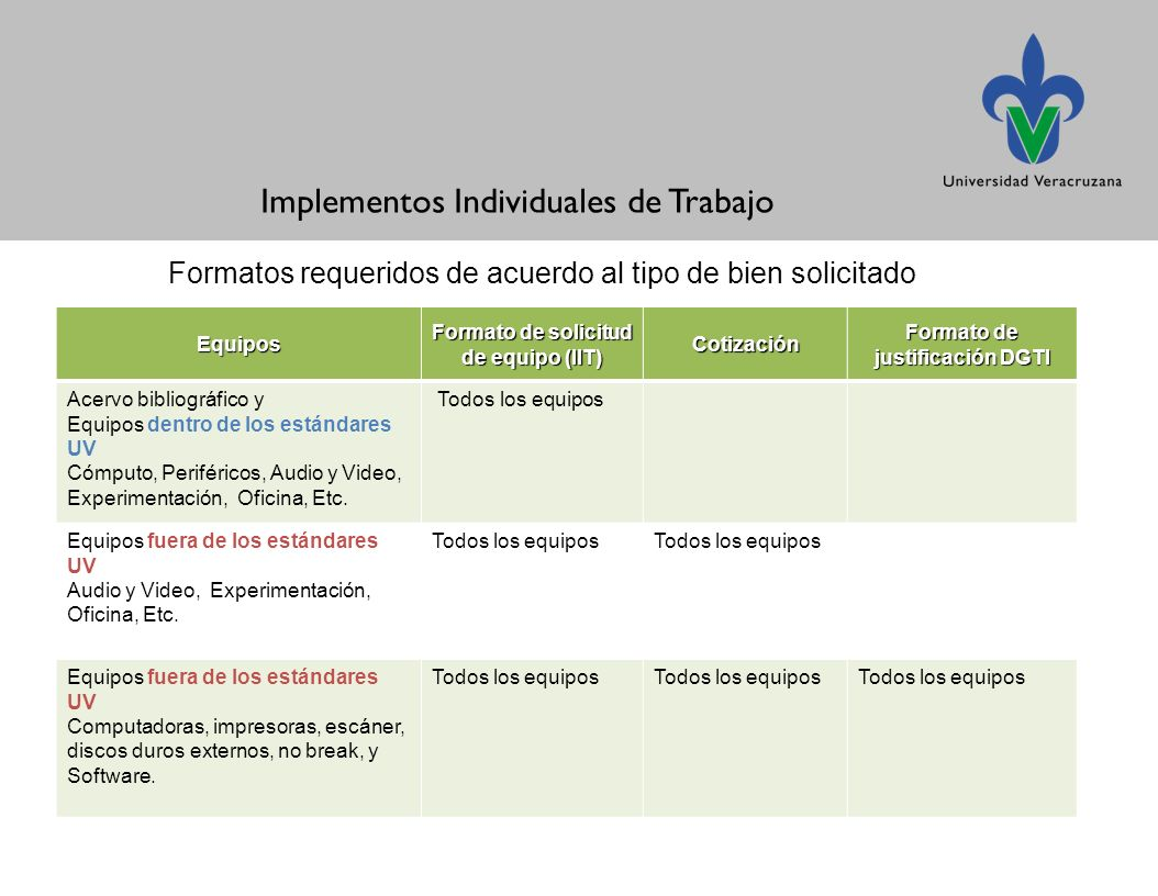 Implementos Individuales de Trabajo Equipos Formato de solicitud de equipo (IIT) Cotización Formato de justificación DGTI Acervo bibliográfico y Equipos dentro de los estándares UV Cómputo, Periféricos, Audio y Video, Experimentación, Oficina, Etc.