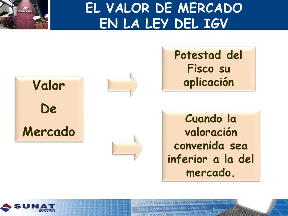EL VALOR DE MERCADO EN LA LEY DEL IGV Valor De Mercado Valor De Mercado Potestad del Fisco su aplicación Cuando la valoración convenida sea inferior a