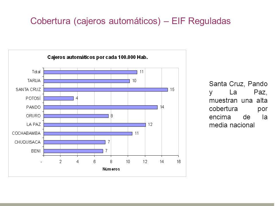 Cobertura (cajeros automáticos) – EIF Reguladas Santa Cruz, Pando y La Paz, muestran una alta cobertura por encima de la media nacional