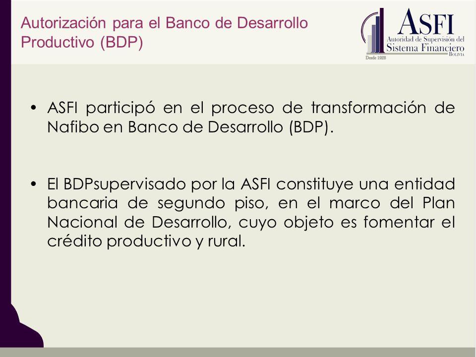 ASFI participó en el proceso de transformación de Nafibo en Banco de Desarrollo (BDP). El BDPsupervisado por la ASFI constituye una entidad bancaria d