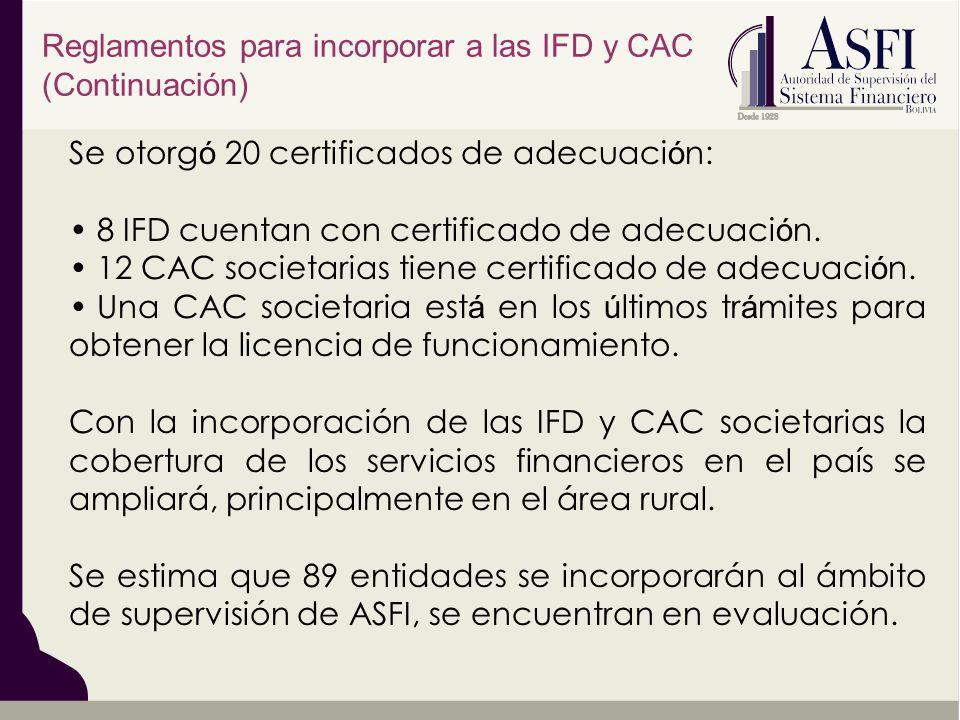 Se otorg ó 20 certificados de adecuaci ó n: 8 IFD cuentan con certificado de adecuaci ó n. 12 CAC societarias tiene certificado de adecuaci ó n. Una C