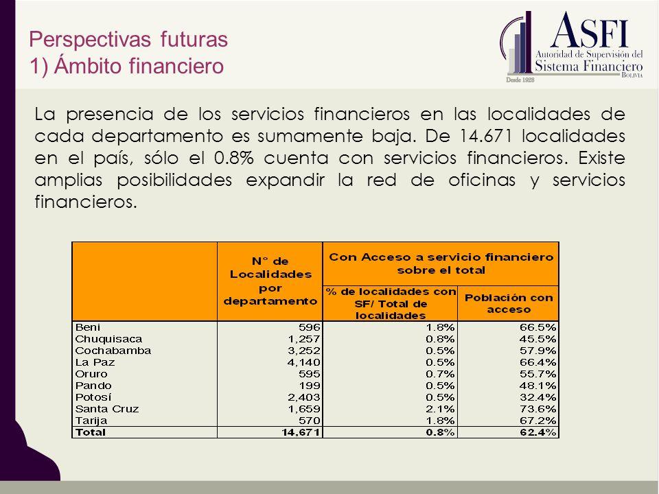 Perspectivas futuras 1) Ámbito financiero La presencia de los servicios financieros en las localidades de cada departamento es sumamente baja. De 14.6