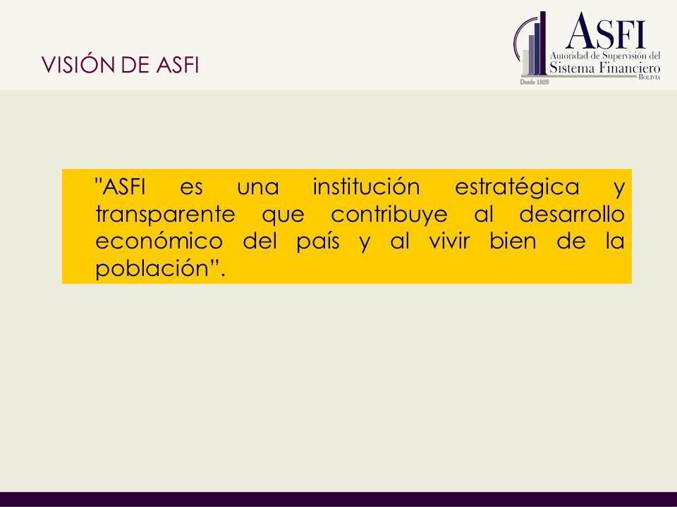 CONTENIDO 1.Mandato de la CPE 2.AFSI, Misión y Visión 3.Principales indicadores del sistema financiero 4.Situación de la cobertura de los servicios financieros en el país.