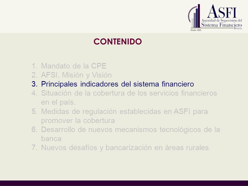 CONTENIDO 1.Mandato de la CPE 2.AFSI, Misión y Visión 3.Principales indicadores del sistema financiero 4.Situación de la cobertura de los servicios fi