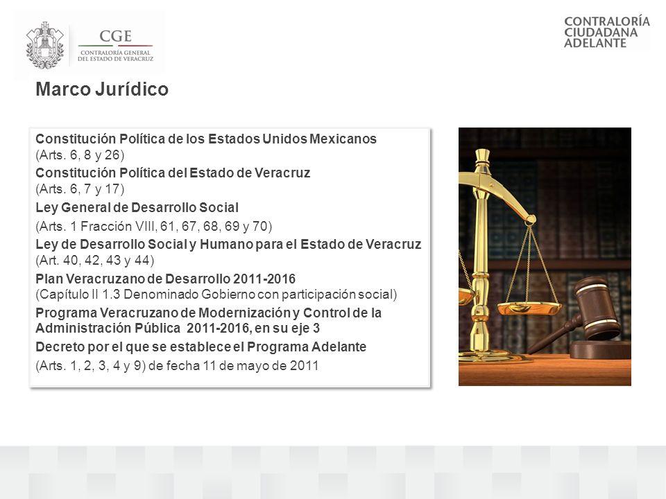 Constitución Política de los Estados Unidos Mexicanos (Arts.