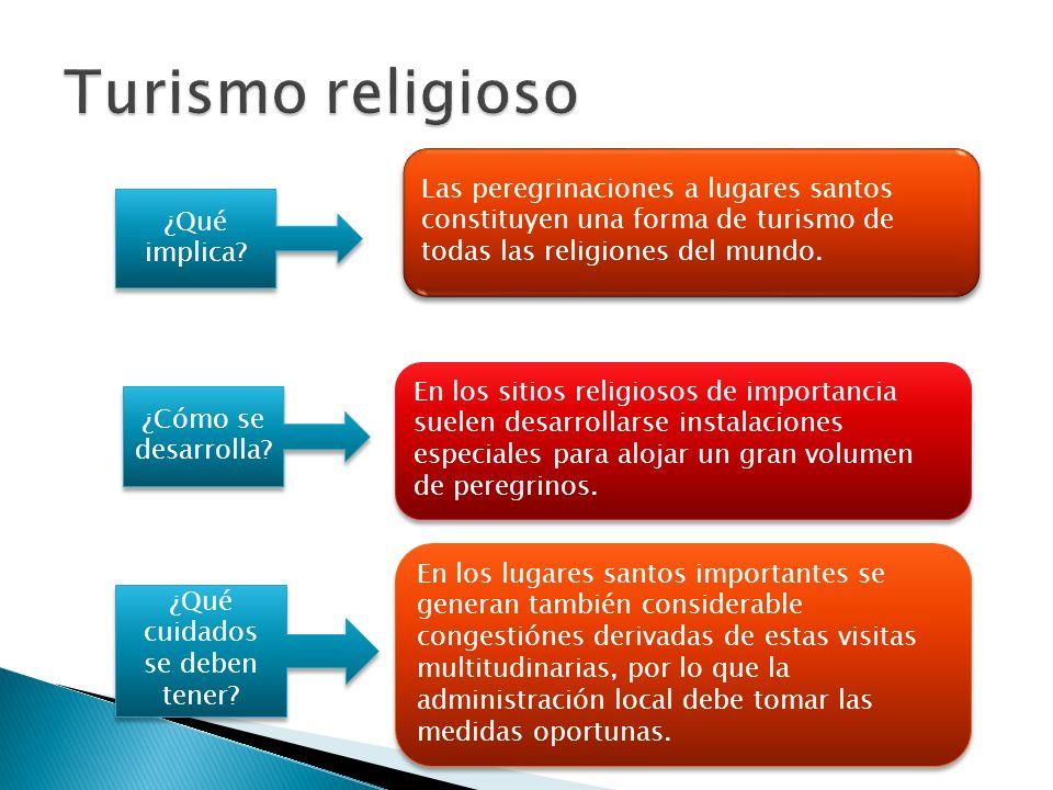 ¿Qué implica? Las peregrinaciones a lugares santos constituyen una forma de turismo de todas las religiones del mundo. ¿Cómo se desarrolla? En los sit