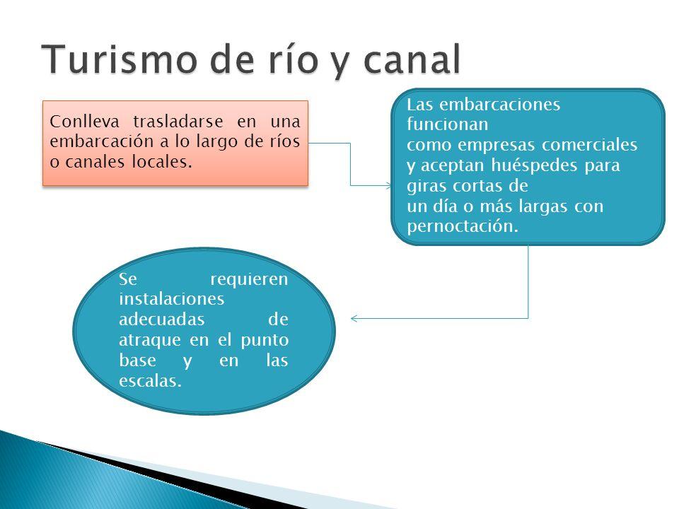 Conlleva trasladarse en una embarcación a lo largo de ríos o canales locales. Las embarcaciones funcionan como empresas comerciales y aceptan huéspede
