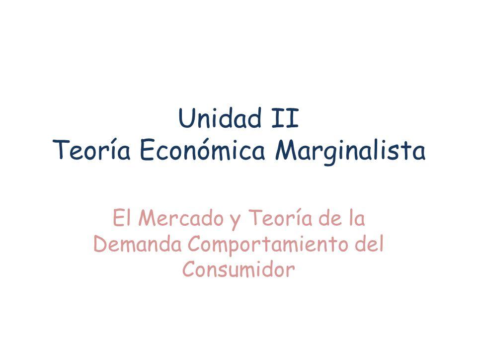 Unidad II Teoría Económica Marginalista El Mercado y Teoría de la Demanda Comportamiento del Consumidor