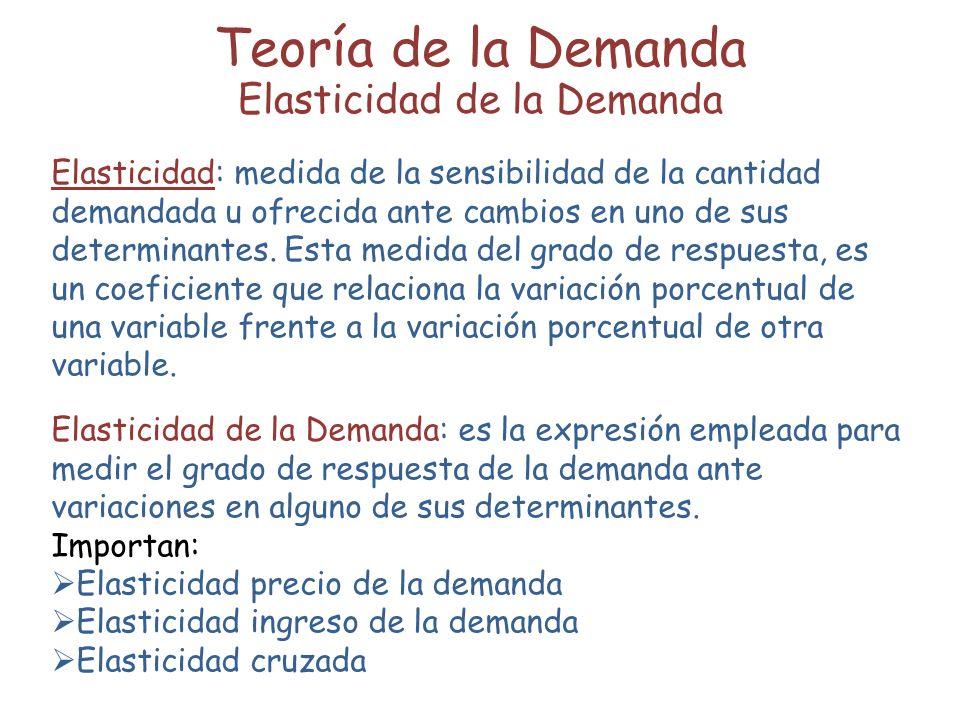 Teoría de la Demanda Elasticidad de la Demanda Elasticidad: medida de la sensibilidad de la cantidad demandada u ofrecida ante cambios en uno de sus determinantes.