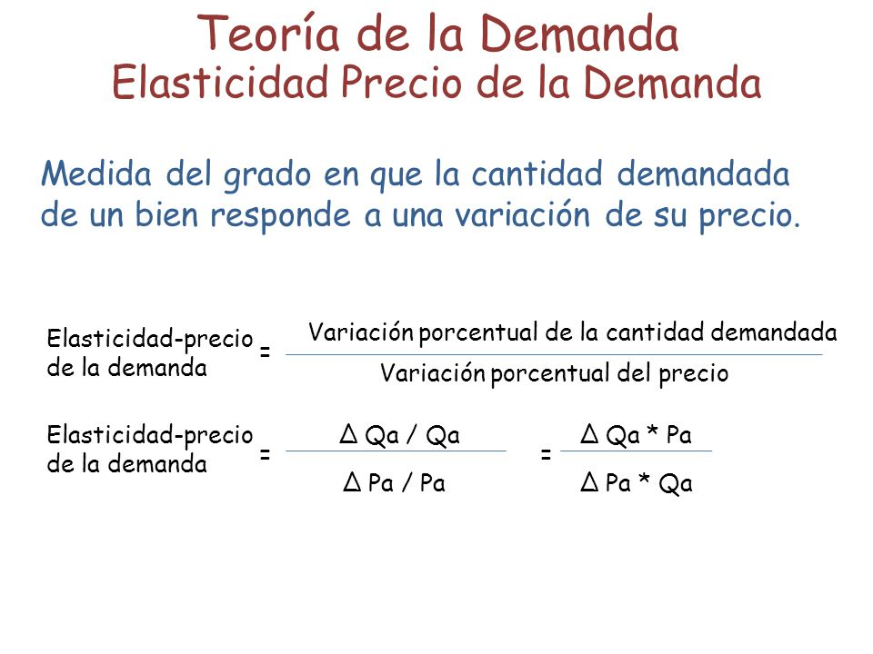 Teoría de la Demanda Elasticidad Precio de la Demanda Medida del grado en que la cantidad demandada de un bien responde a una variación de su precio.