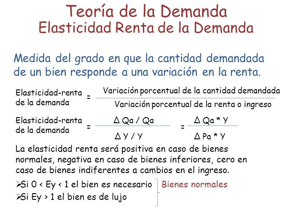 Teoría de la Demanda Elasticidad Renta de la Demanda Medida del grado en que la cantidad demandada de un bien responde a una variación en la renta. El