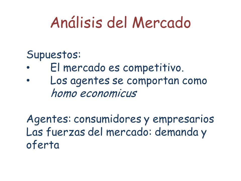 Análisis del Mercado Supuestos: El mercado es competitivo. Los agentes se comportan como homo economicus Agentes: consumidores y empresarios Las fuerz