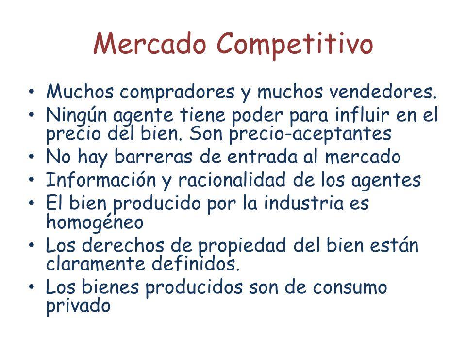Mercado Competitivo Muchos compradores y muchos vendedores. Ningún agente tiene poder para influir en el precio del bien. Son precio-aceptantes No hay