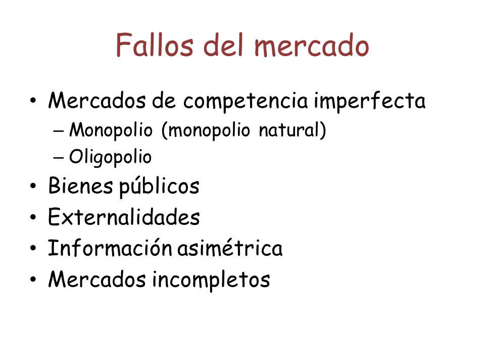 Fallos del mercado Mercados de competencia imperfecta – Monopolio (monopolio natural) – Oligopolio Bienes públicos Externalidades Información asimétrica Mercados incompletos