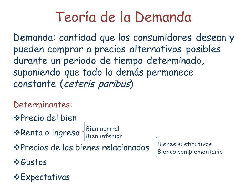 Teoría de la Demanda Demanda: cantidad que los consumidores desean y pueden comprar a precios alternativos posibles durante un periodo de tiempo deter
