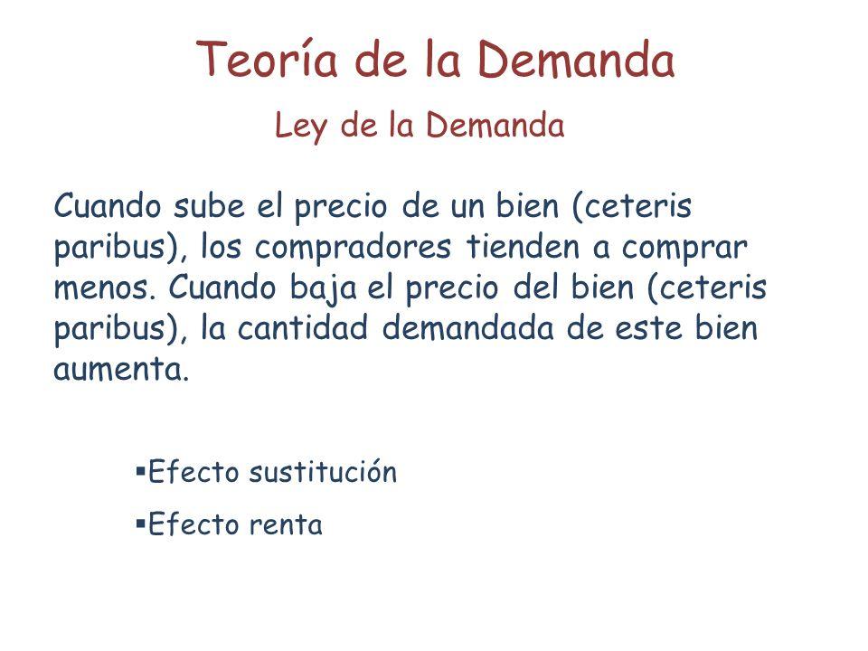 Teoría de la Demanda Ley de la Demanda Cuando sube el precio de un bien (ceteris paribus), los compradores tienden a comprar menos.