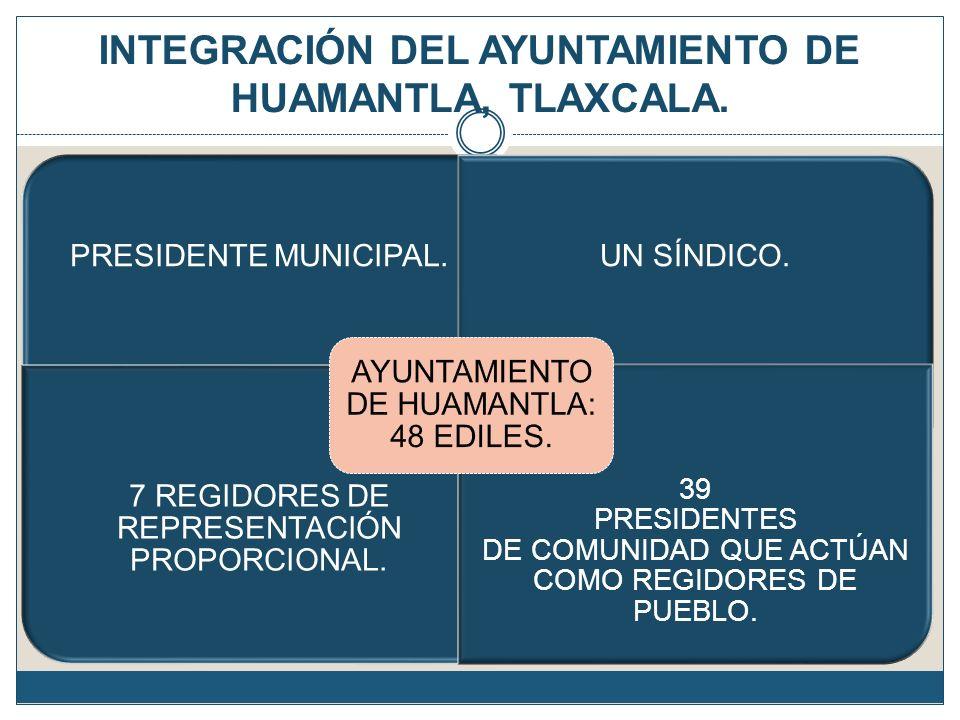 INTEGRACIÓN DEL AYUNTAMIENTO DE HUAMANTLA, TLAXCALA. PRESIDENTE MUNICIPAL.UN SÍNDICO. 7 REGIDORES DE REPRESENTACIÓN PROPORCIONAL. 39 PRESIDENTES DE CO