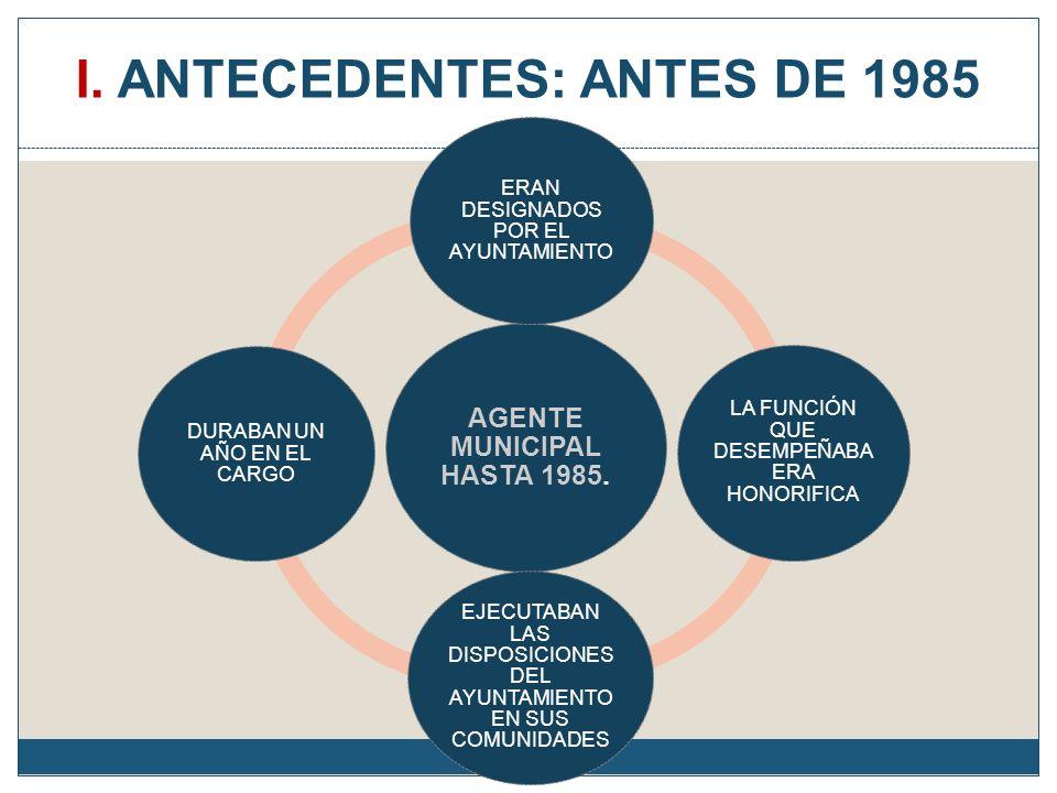 I. ANTECEDENTES: ANTES DE 1985 AGENTE MUNICIPAL HASTA 1985. ERAN DESIGNADOS POR EL AYUNTAMIENTO LA FUNCIÓN QUE DESEMPEÑABA ERA HONORIFICA EJECUTABAN L