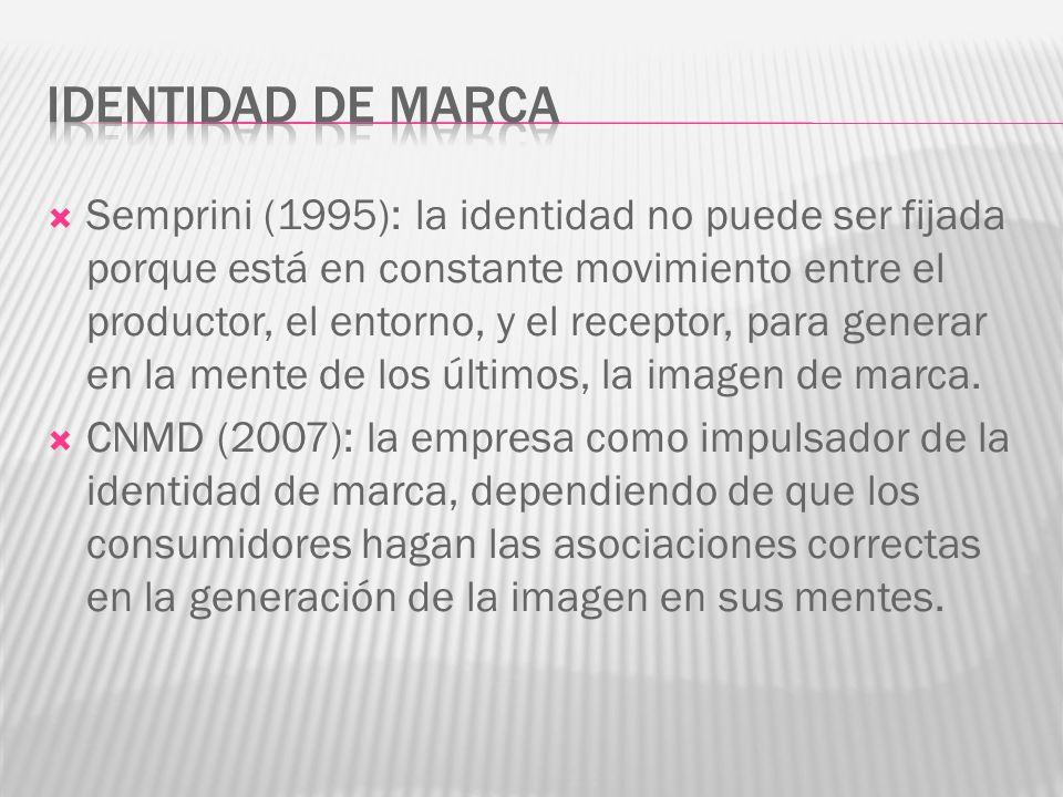 Semprini (1995): la identidad no puede ser fijada porque está en constante movimiento entre el productor, el entorno, y el receptor, para generar en la mente de los últimos, la imagen de marca.