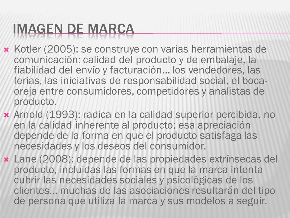 Kotler (2005): se construye con varias herramientas de comunicación: calidad del producto y de embalaje, la fiabilidad del envío y facturación… los vendedores, las ferias, las iniciativas de responsabilidad social, el boca- oreja entre consumidores, competidores y analistas de producto.