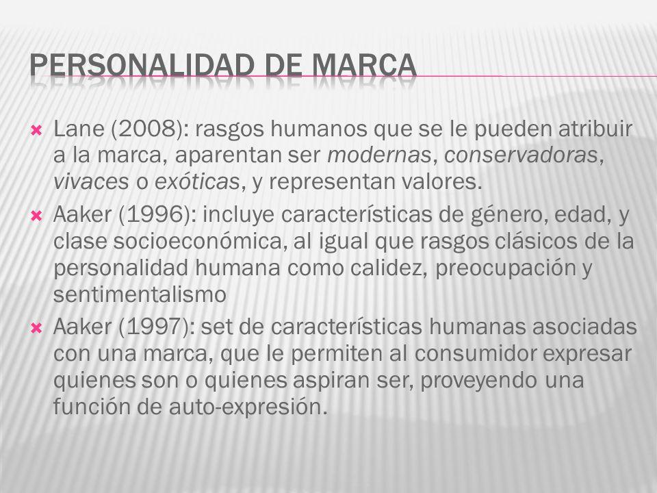 Lane (2008): rasgos humanos que se le pueden atribuir a la marca, aparentan ser modernas, conservadoras, vivaces o exóticas, y representan valores.