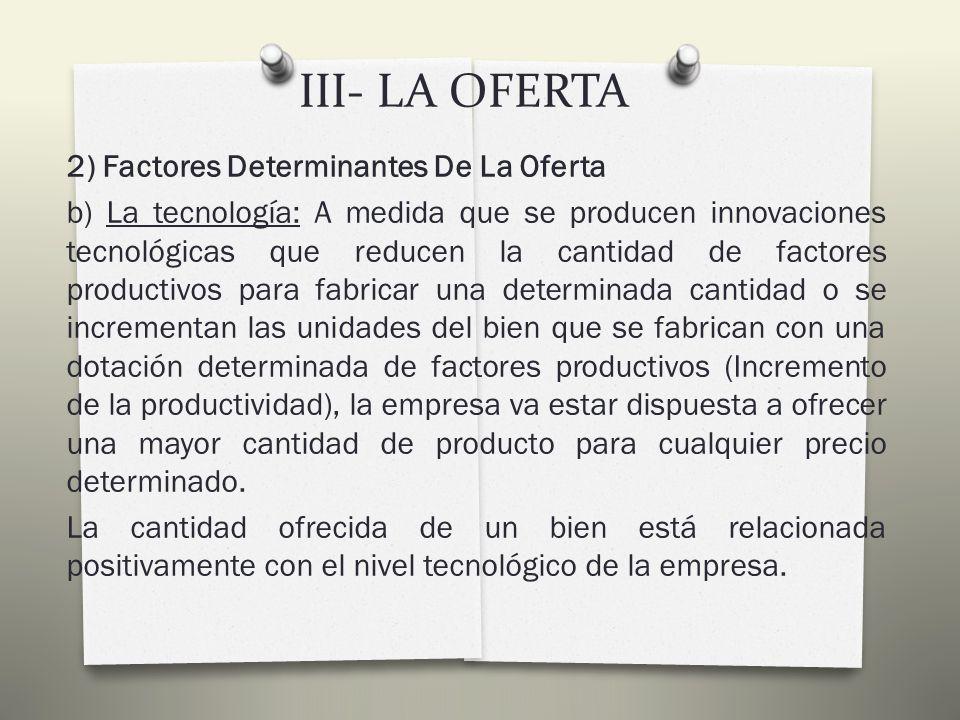 III- LA OFERTA 2) Factores Determinantes De La Oferta a) Los precios de los factores productivos: Para fabricar CDs una empresa necesita componentes, máquinas, edificios y trabajo.