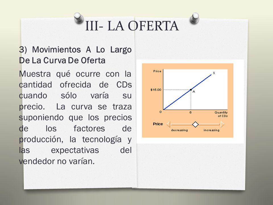 III- LA OFERTA 2) Factores Determinantes De La Oferta c) Las expectativas: Nuestras expectativas sobre el futuro pueden influir en nuestra oferta actual de un bien o servicio.