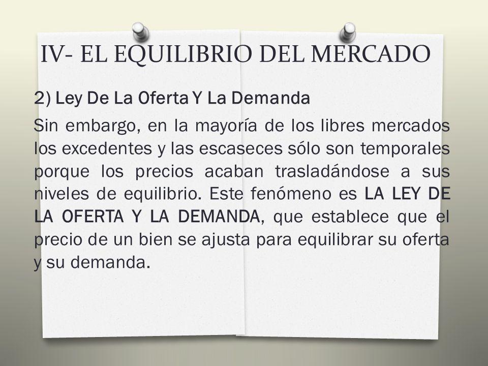 IV- EL EQUILIBRIO DEL MERCADO 2) Ley De La Oferta Y La Demanda Las actividades de los numerosos compradores y vendedores llevan al precio de mercado hacia el precio de equilibrio.