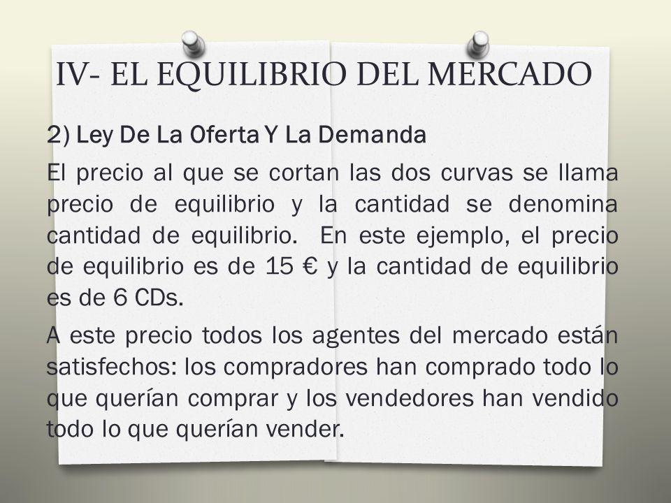 IV- EL EQUILIBRIO DEL MERCADO PRECIO DE UN CD (en euros) CANTIDAD DEMANDADA DE CD S (mensuales) CANTIDAD OFRECIDA DE CD S (mensuales) 6102 893 84 1275 1566 1757 1948 2139