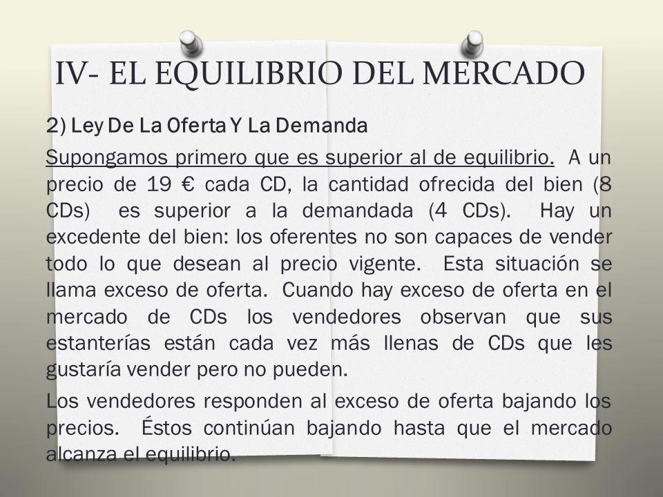 IV- EL EQUILIBRIO DEL MERCADO 2) Ley De La Oferta Y La Demanda El precio al que se cortan las dos curvas se llama precio de equilibrio y la cantidad se denomina cantidad de equilibrio.