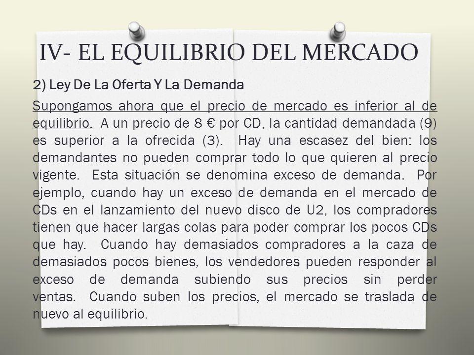 IV- EL EQUILIBRIO DEL MERCADO 2) Ley De La Oferta Y La Demanda Supongamos primero que es superior al de equilibrio.