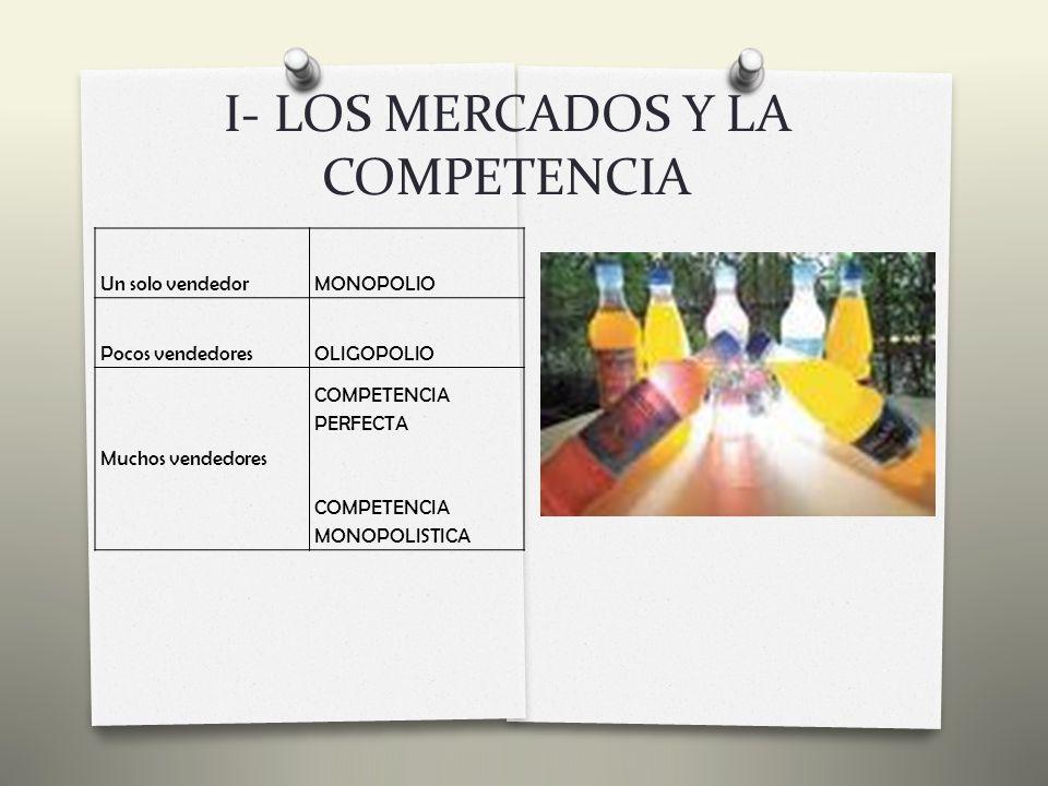 I- LOS MERCADOS Y LA COMPETENCIA 2) Los Mercados Competitivos Un mercado competitivo es aquel en el que hay muchos compradores y muchos vendedores, por lo que cada uno ejerce una influencia insignificante en el precio de mercado.