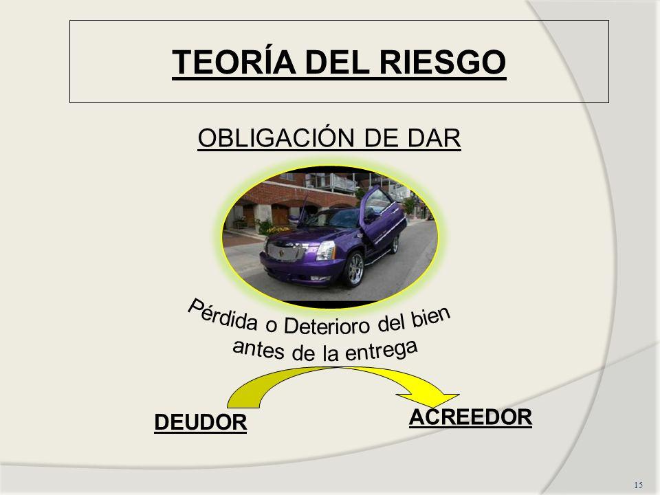 TEORÍA DEL RIESGO 15 OBLIGACIÓN DE DAR DEUDOR ACREEDOR
