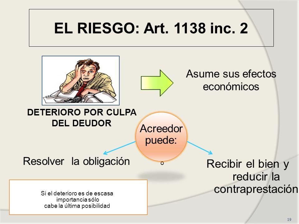 EL RIESGO: Art.1138 inc.