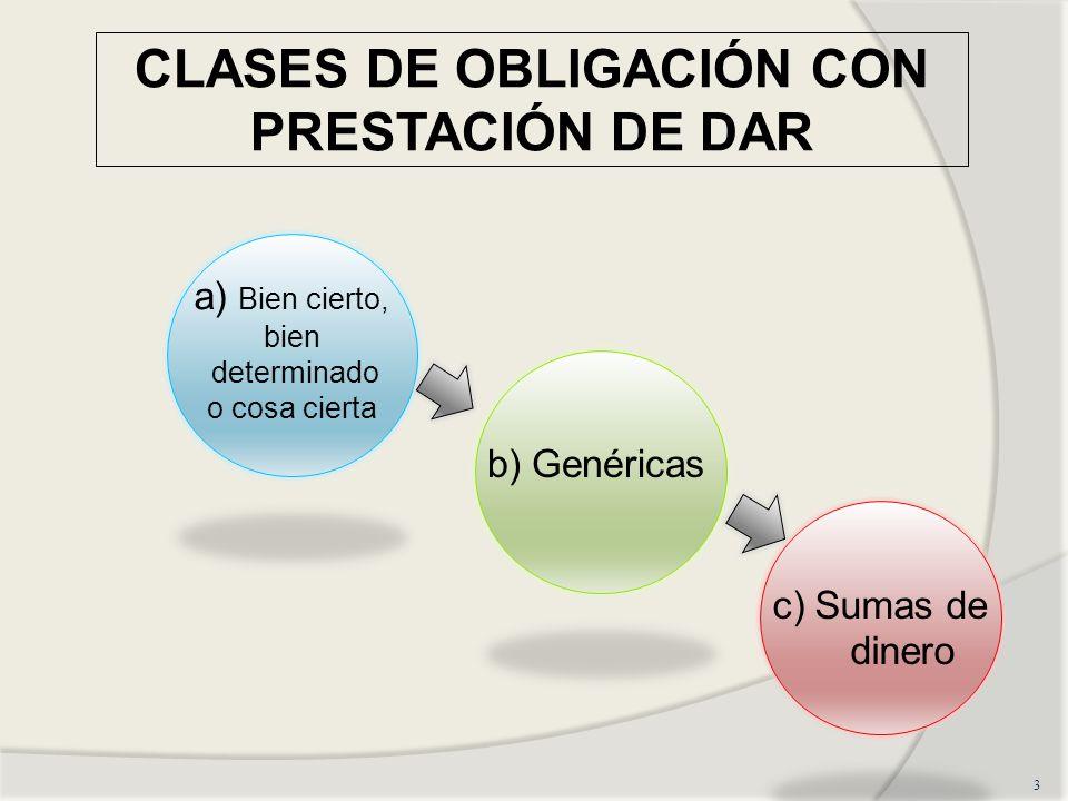 CLASES DE OBLIGACIÓN CON PRESTACIÓN DE DAR 3 a) Bien cierto, bien determinado o cosa cierta b) Genéricas c) Sumas de dinero