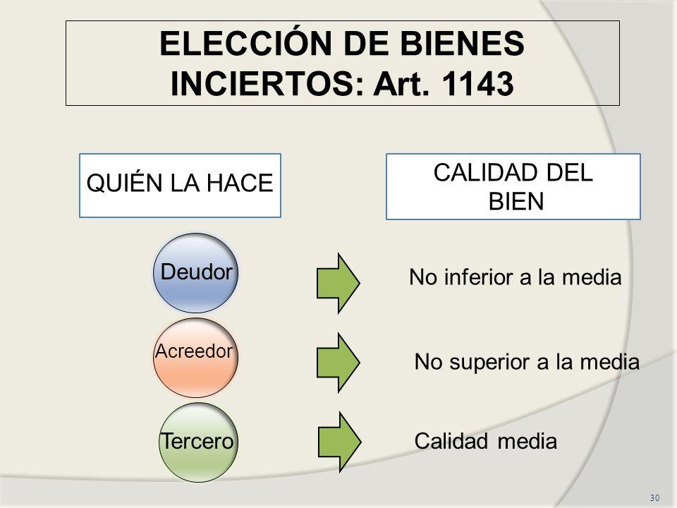 ELECCIÓN DE BIENES INCIERTOS: Art.