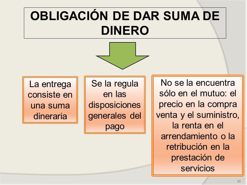OBLIGACIÓN DE DAR SUMA DE DINERO 35 La entrega consiste en una suma dineraria Se la regula en las disposiciones generales del pago No se la encuentra sólo en el mutuo: el precio en la compra venta y el suministro, la renta en el arrendamiento o la retribución en la prestación de servicios
