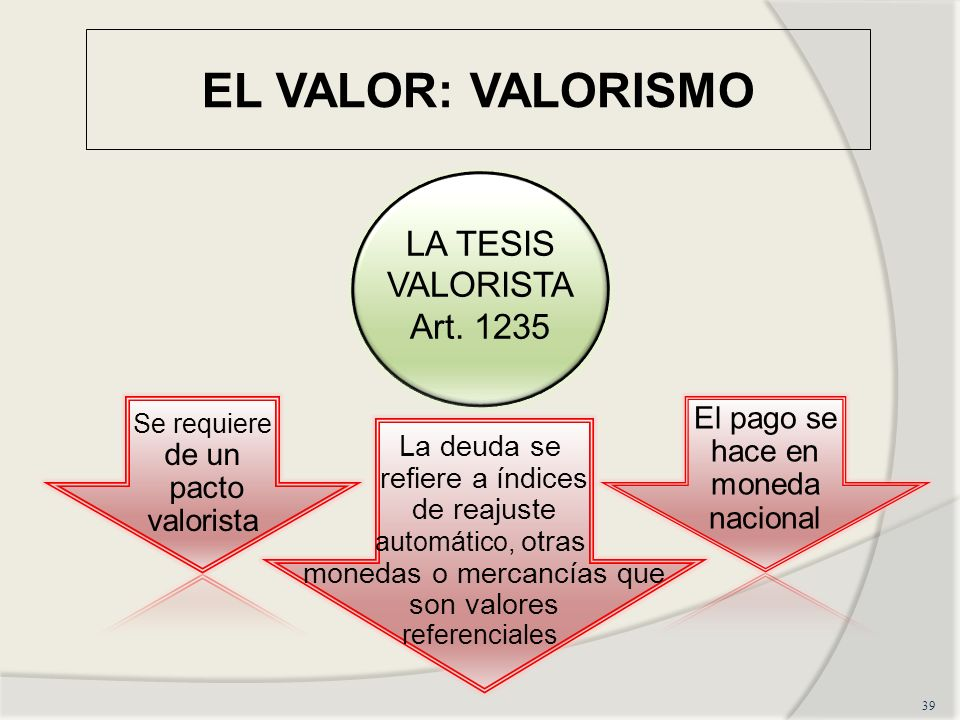 EL VALOR: VALORISMO 39 LA TESIS VALORISTA Art.1235 LA TESIS VALORISTA Art.