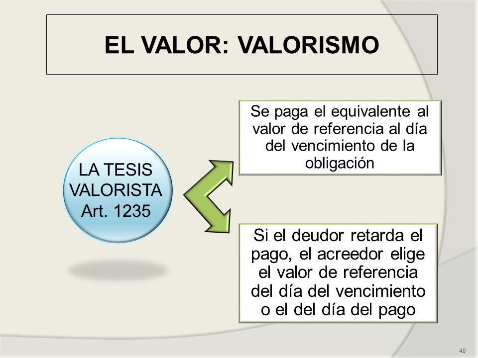 EL VALOR: VALORISMO 40 LA TESIS VALORISTA Art.