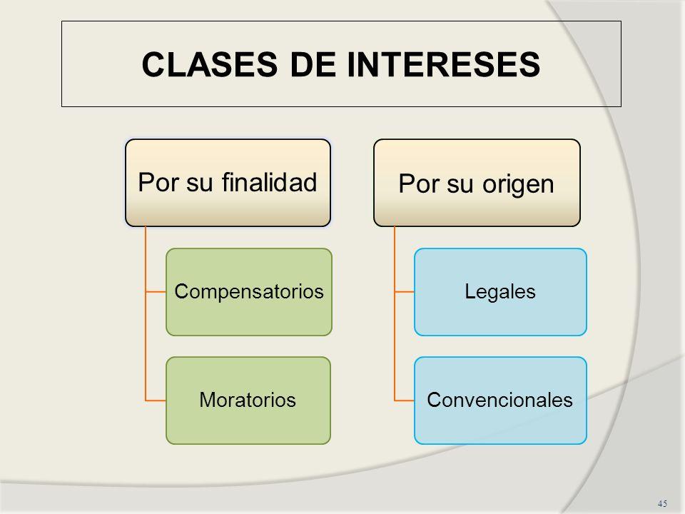 CLASES DE INTERESES 45 Por su finalidad CompensatoriosMoratorios Por su origen LegalesConvencionales