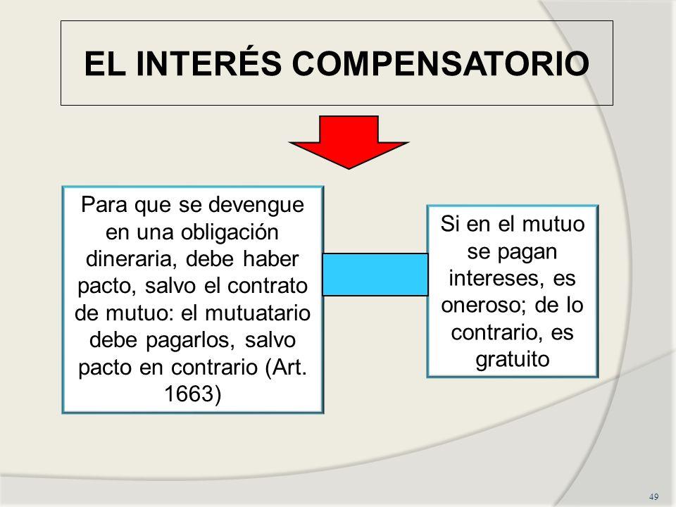 EL INTERÉS COMPENSATORIO 49 Para que se devengue en una obligación dineraria, debe haber pacto, salvo el contrato de mutuo: el mutuatario debe pagarlos, salvo pacto en contrario (Art.
