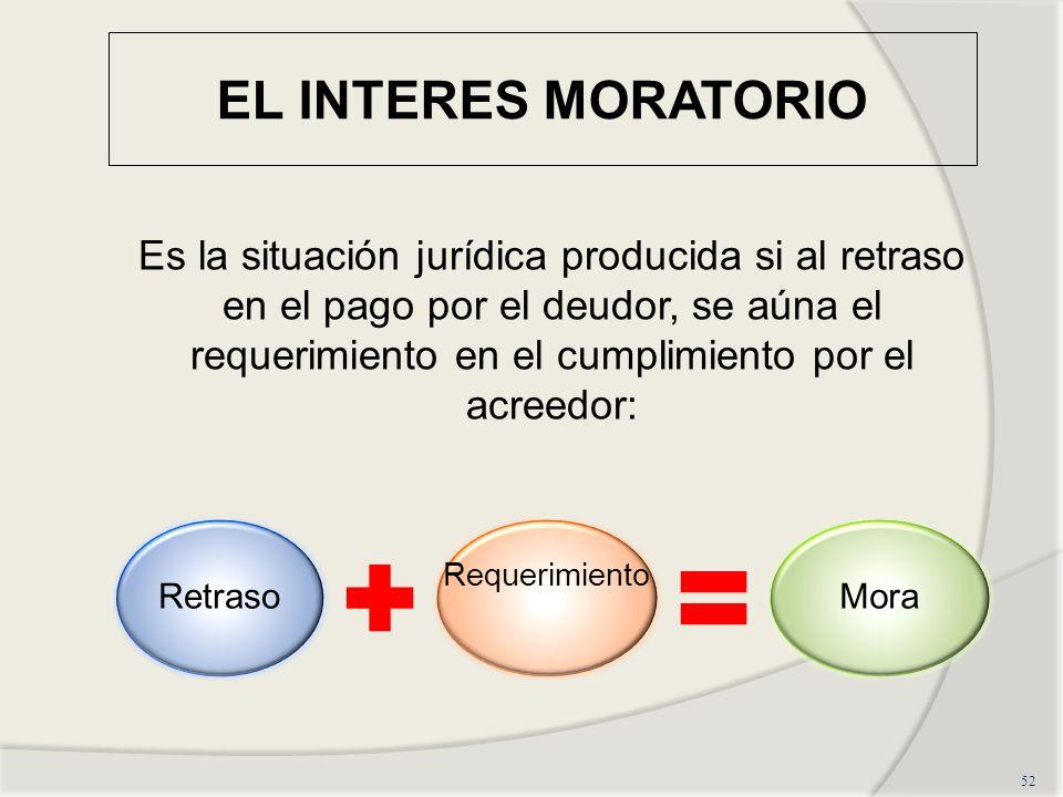 EL INTERES MORATORIO 52 Es la situación jurídica producida si al retraso en el pago por el deudor, se aúna el requerimiento en el cumplimiento por el acreedor: RetrasoMora Requerimiento