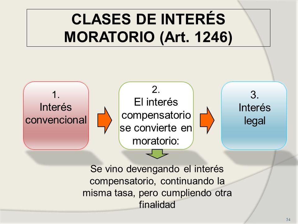 CLASES DE INTERÉS MORATORIO (Art.1246) 54 1. Interés convencional 2.