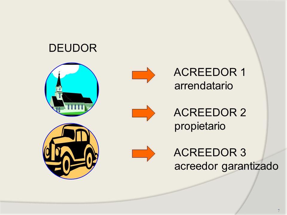 7 ACREEDOR 1 arrendatario ACREEDOR 2 propietario ACREEDOR 3 acreedor garantizado DEUDOR
