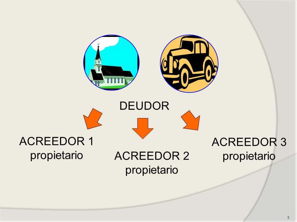 8 ACREEDOR 1 propietario ACREEDOR 2 propietario ACREEDOR 3 propietario DEUDOR
