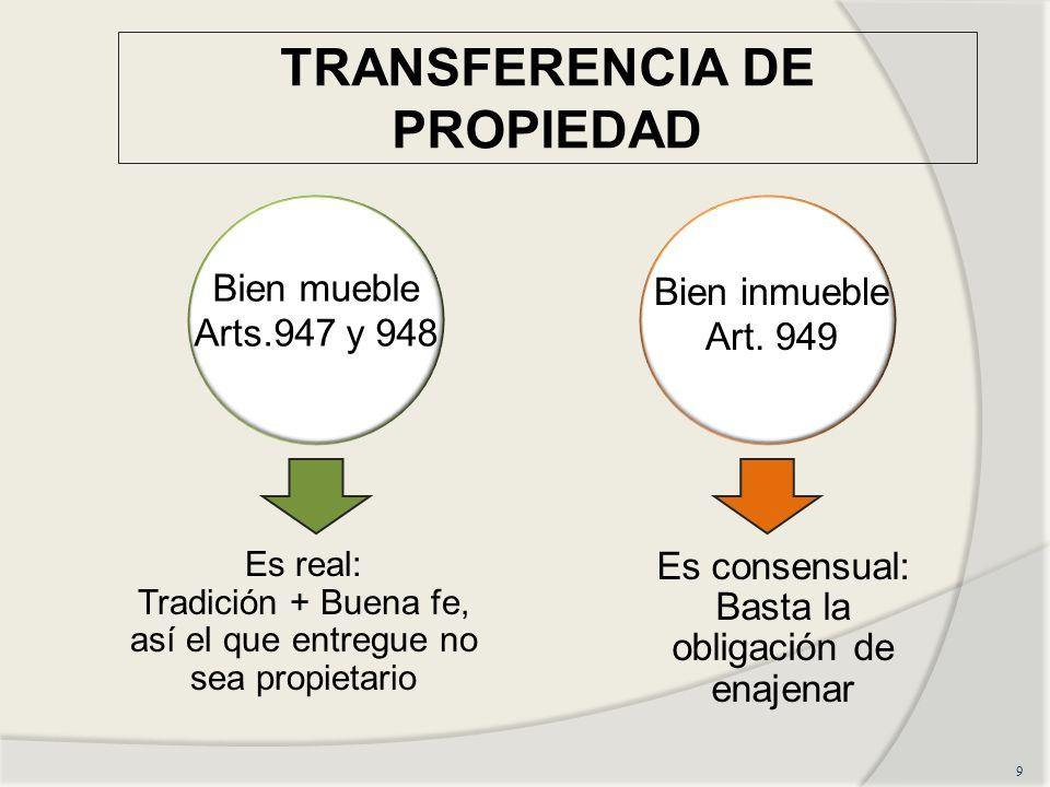TRANSFERENCIA DE PROPIEDAD 9 Es real: Tradición + Buena fe, así el que entregue no sea propietario Es consensual: Basta la obligación de enajenar Bien mueble Arts.947 y 948 Bien inmueble Art.