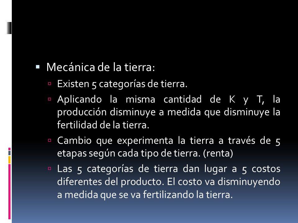 Mecánica de la tierra: Existen 5 categorías de tierra. Aplicando la misma cantidad de K y T, la producción disminuye a medida que disminuye la fertili
