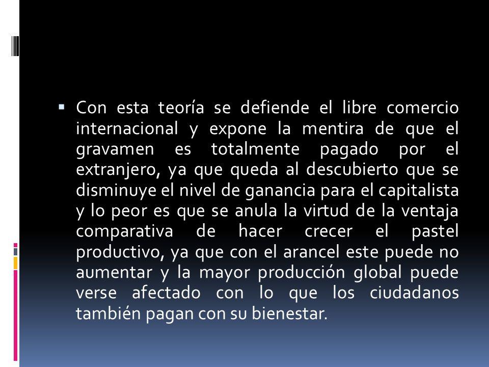 Con esta teoría se defiende el libre comercio internacional y expone la mentira de que el gravamen es totalmente pagado por el extranjero, ya que qued